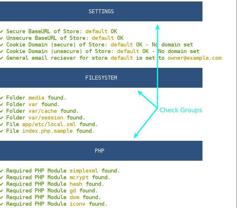 check_group_output