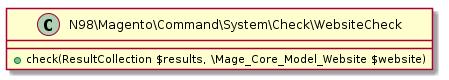 websitecheck_interface